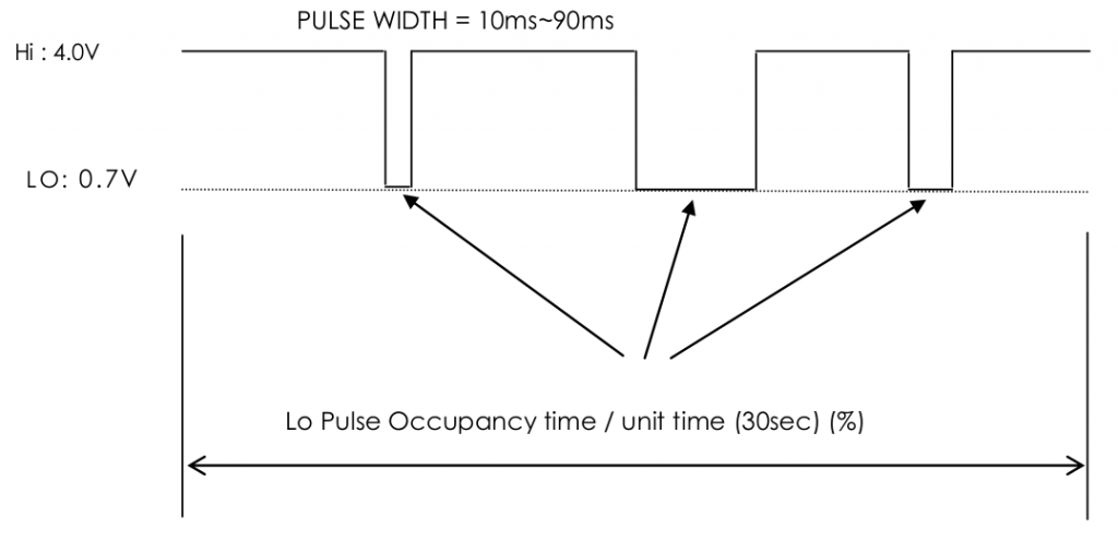 PPD42NS-diagram