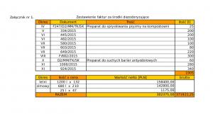 pwik-informacja-publiczna-koszty-miniatura